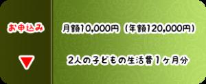 月10000
